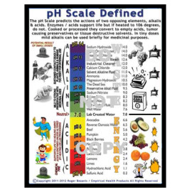 PH_Scale_Front